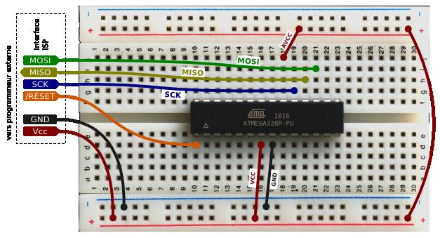 Arduino sur ATmega328P - Chicoree